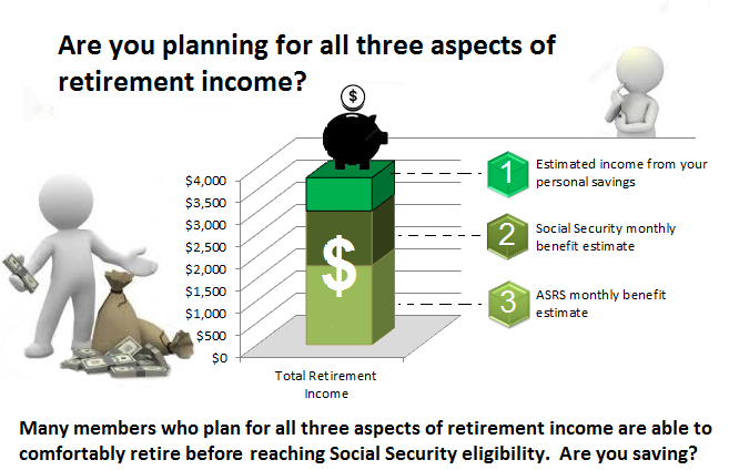 forbes investing retirement plans employment your